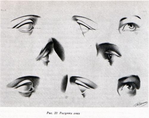 Вот классические образцы глаза